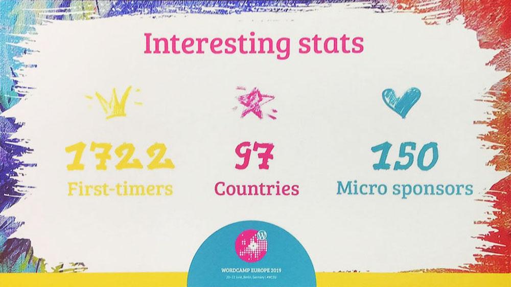 Interesting statistics of WordCamp Europe 2019 in Berlin